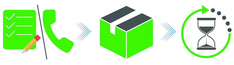 agdoutlet.eu, agd do domu, agd dla domu, wsparcie techniczne, wsparcie pozazakupowe